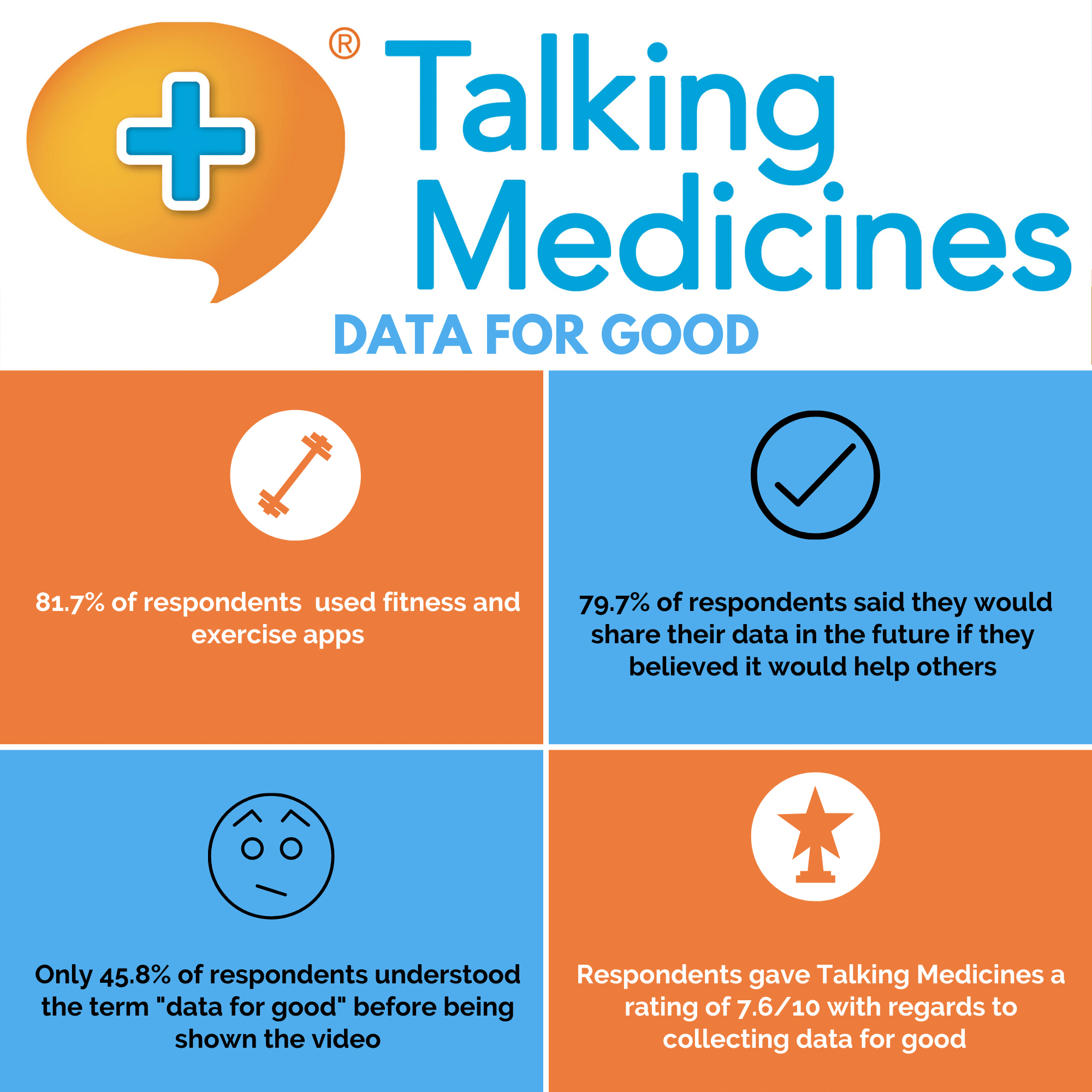 Data for Good