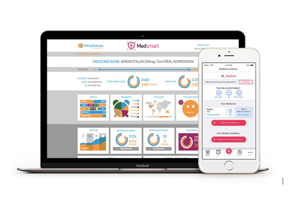 Patient centric data from Medsmart